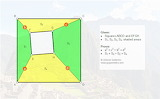 Two squares, Areas, Metric Relations, Machu Picchu