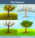 Seasons-Vocabulary