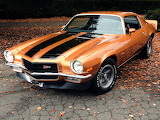 1971 Camaro Z28