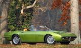 1971 Maserati Spyder