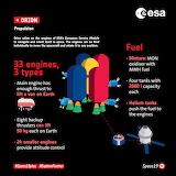 "Space ESA NASA ""Orion's propulsion"" ""© NASA, K. Oldenburg"""