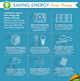 Energysaver2017 energyTips