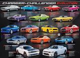 Dodge-charger-challenger-evolution