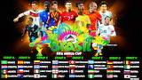 Fifa World Cup, Brazil 2014, Group Stage...