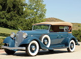 1933 Lincoln Model KB Sport Phaeton