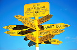 Signposts in New Zealand