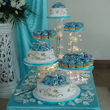 Blue Quinceanera Cake Table