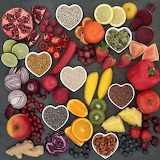 ^ Healthy fiber fruits and nuts