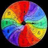 Mandala Clock