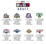 The BIG 3 Basketball League Teams & Rosters