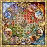Zodiac-mandala