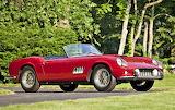 1959 Ferrari GT LWB California Spider Competizione