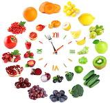 Creative Food clock