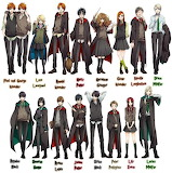 Harry Potter - Characters