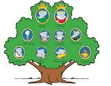 Схемы составления родословного древа.