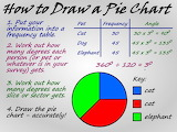 how to draw a pie chart - online jigsaw puzzle - 35 pieces